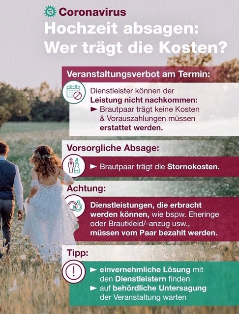 Coronavirus Merkblatt für Hochzeitspaare (Quelle: ZDF WISO)